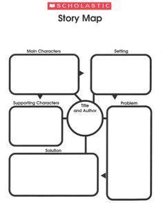 Essay on writing across the curriculum